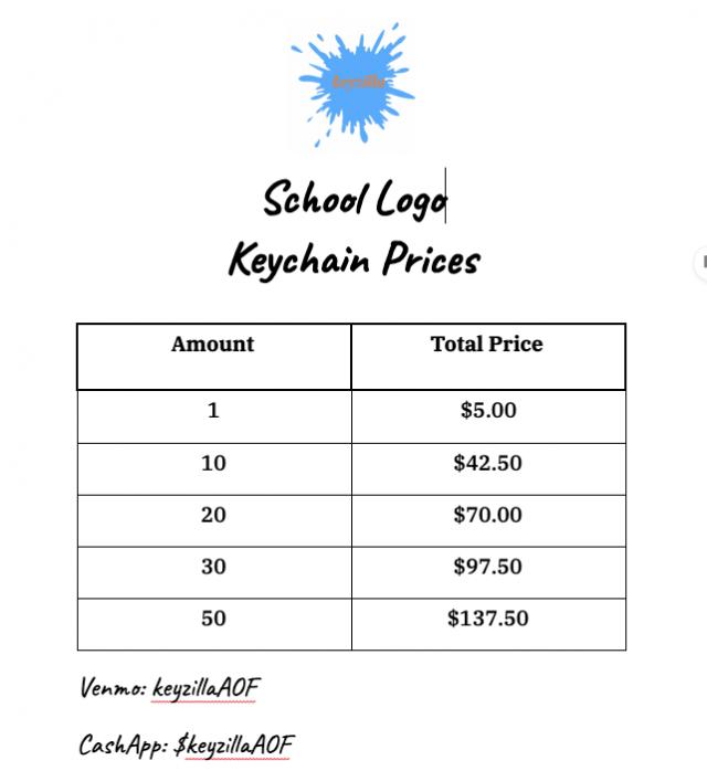 Bulk Pricing for Keyzilla